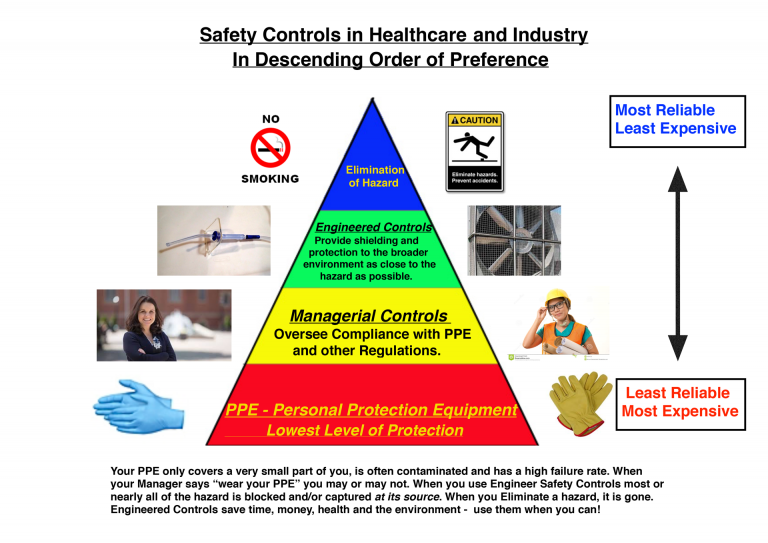 Prodaptive Safety Control,Poster
